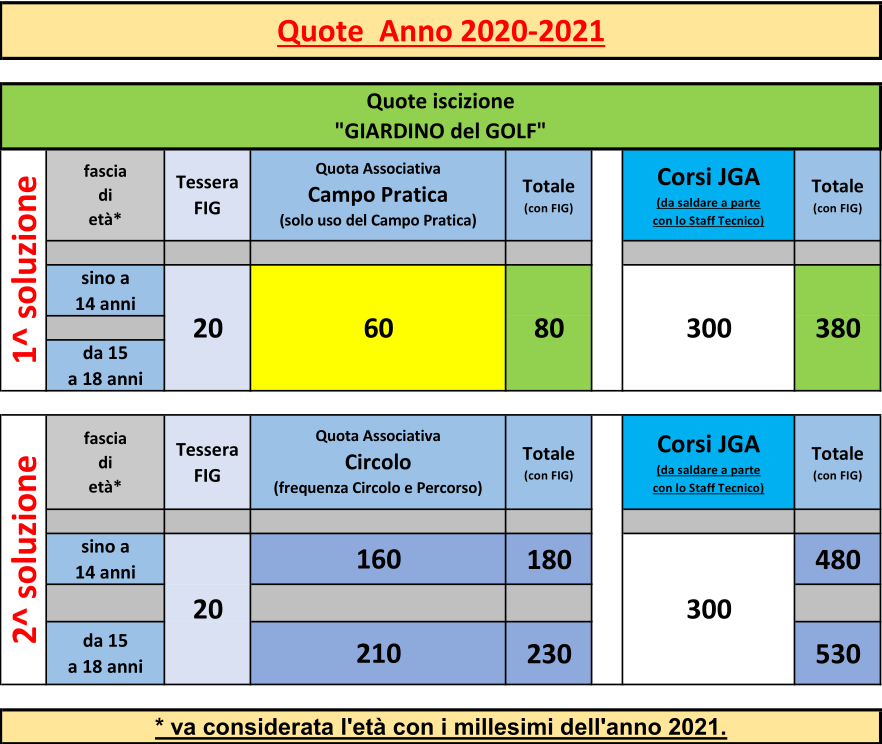 Quote Associative 2021 Country Club Castel Gandolfo